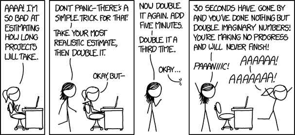 estimating_time