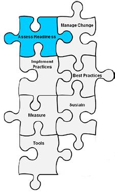 change.puzzle