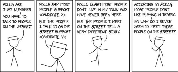 polls_vs_the_street