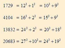 Ramanujan numbers