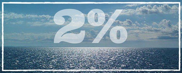 Two Percent