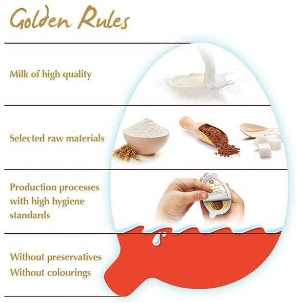 Kinder Joy Golden Rules