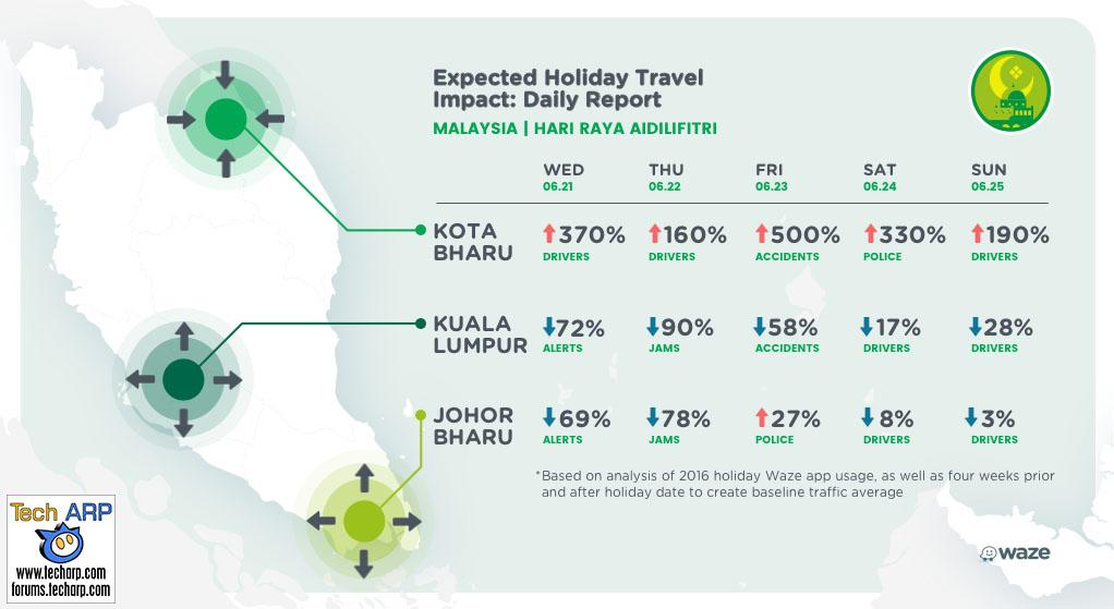 Avoid Hari Raya Traffic Jams Using Waze Planned Drives   The