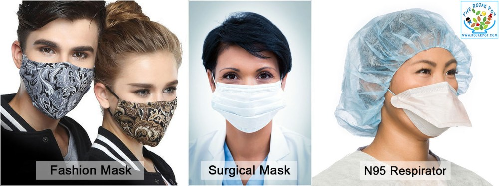 Three Face Mask Types