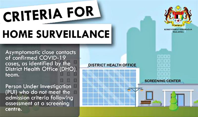 COVID-19 : How Malaysia Conducts Home Surveillance!