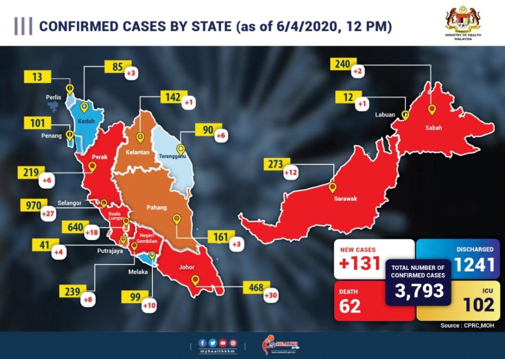 MOH 2020-04-06 cases 02