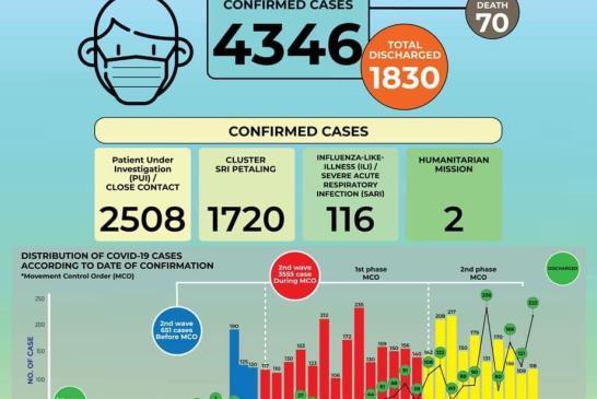 MOH 2020-04-10 cases 02