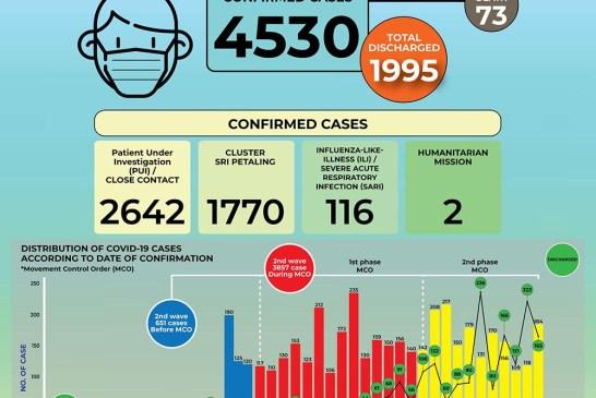 MOH 2020-04-11 cases 02