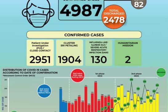 MOH 2020-04-14 cases 02