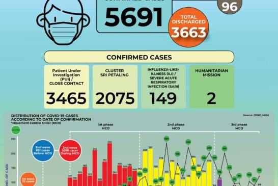 MOH 2020-04-24 cases 02