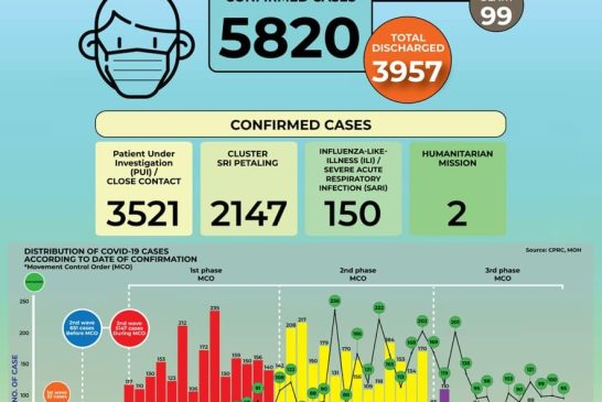 MOH 2020-04-27 cases 02