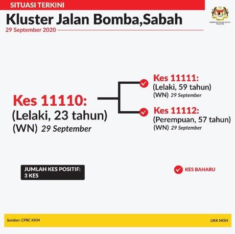 Jalan Bomba, Jalan Utama, Benteng PK + Bakawali