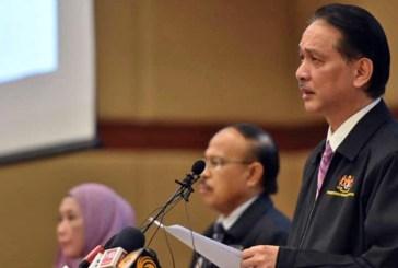 COVID-19 Malaysia : 42872 Cases, 31073 Healed, 302 Dead