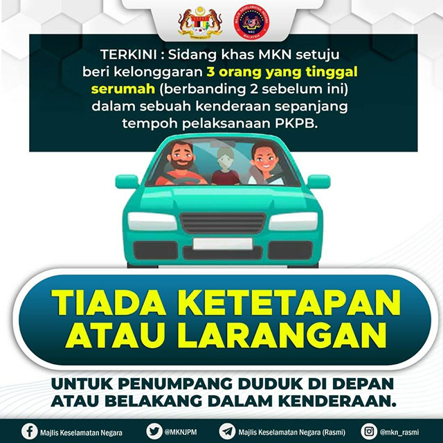 MKN : 3 People Now Allowed In Car During CMCO / PKPB
