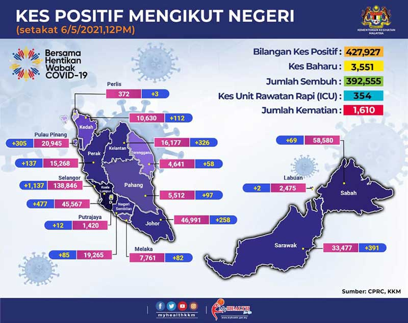 Malaysia COVID-19 2021-05-06 cases 02