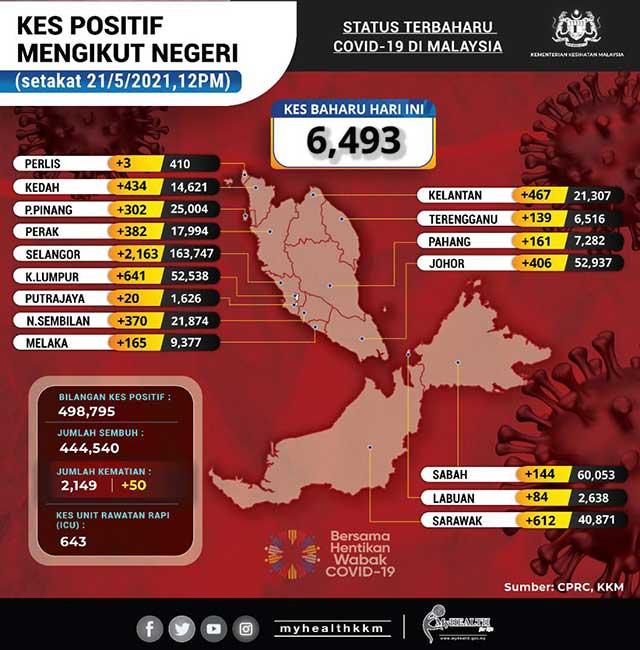 Malaysia COVID-19 2021-05-21 cases 02