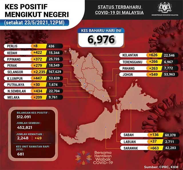 Malaysia COVID-19 2021-05-23 cases 02
