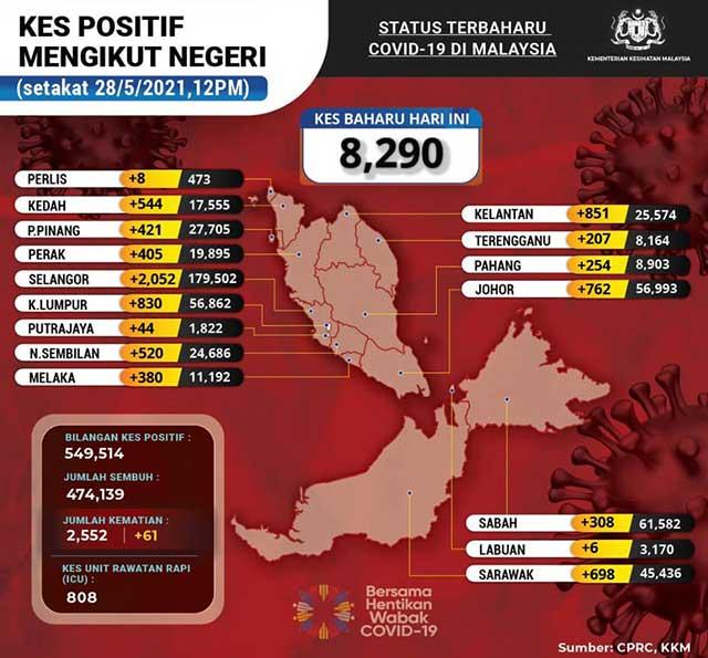 Malaysia COVID-19 2021-05-28 cases 02