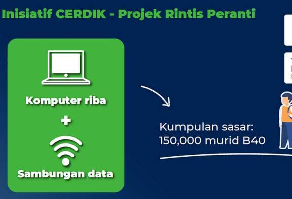CERDIK Initiative Will Only Distribute ⅓ Laptops By June 2021!