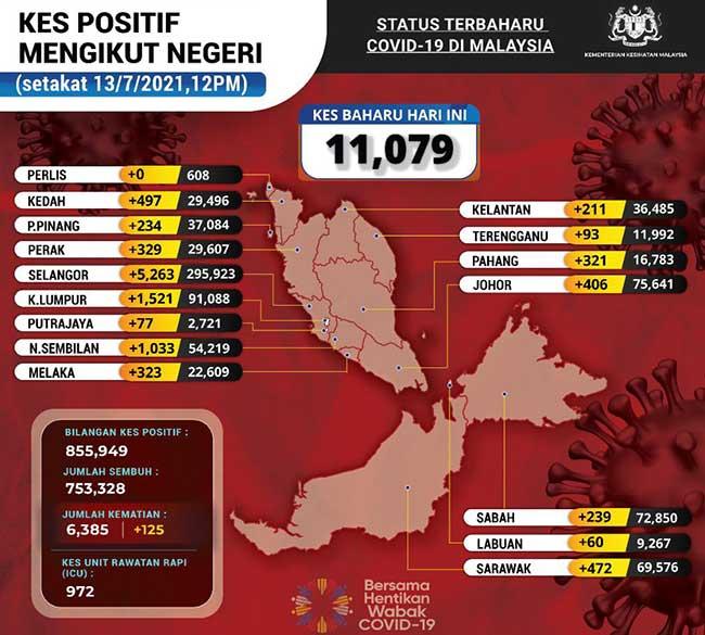 Malaysia COVID-19 2021-07-13 cases 02
