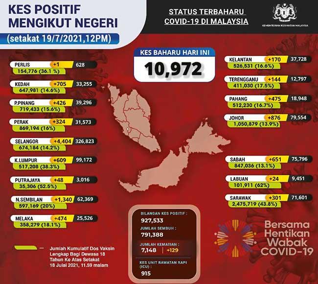 Malaysia COVID-19 2021-07-19 cases 02