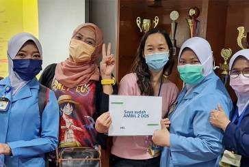 COVID-19 in Malaysia Today : +8,743 Cases | 2,332,221 Total