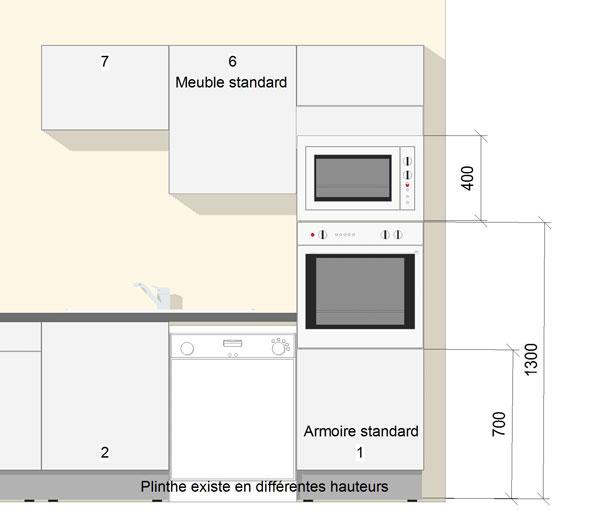 Dimension Armoire Cuisine Maison Et Mobilier Dintrieur