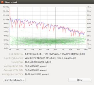 USB3 performance