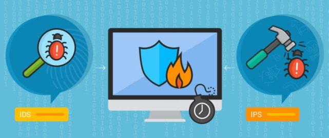 IDS IPS graphic e1507560087608 - IPS Nedir ? Çeşitleri Nelerdir ?