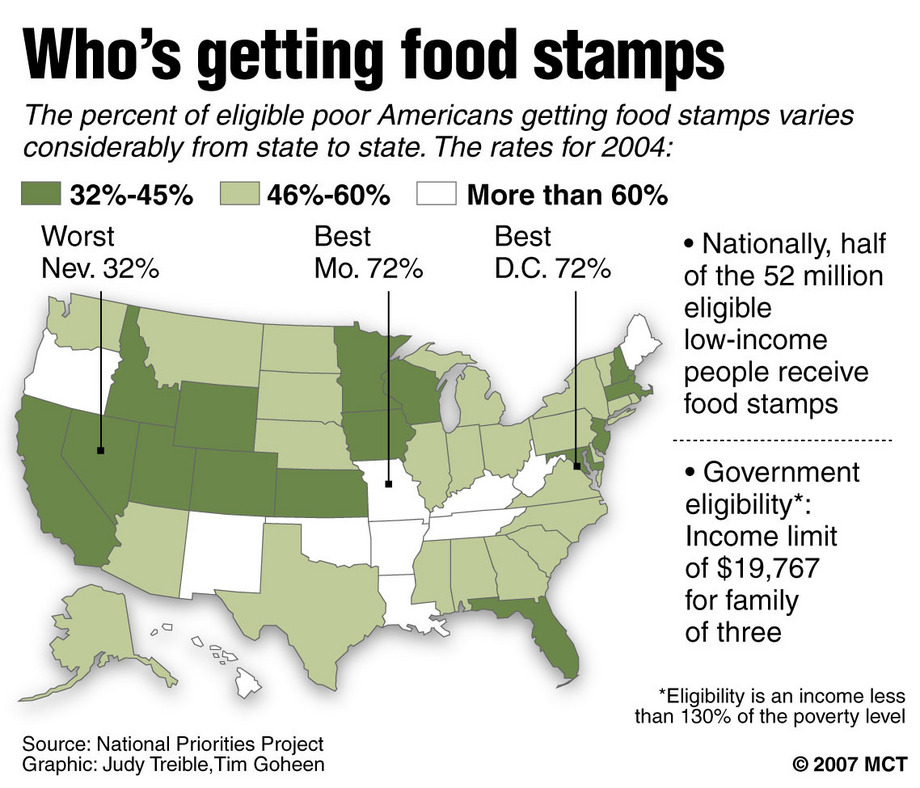 https://i2.wp.com/www.rolandsmartin.com/blog/wp-content/uploads/2010/02/whos-getting-food-stamps.jpg