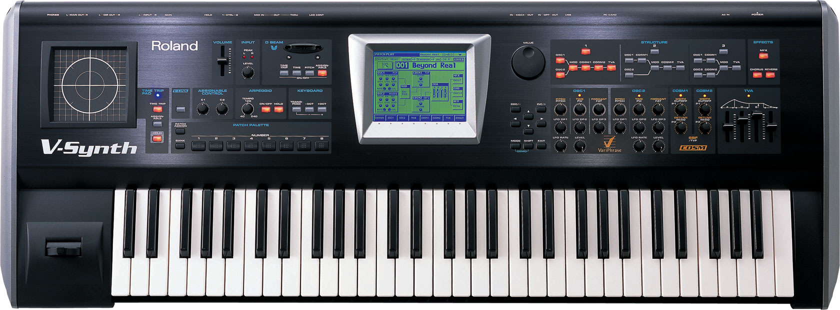 classic roland synths roland u s blog. Black Bedroom Furniture Sets. Home Design Ideas