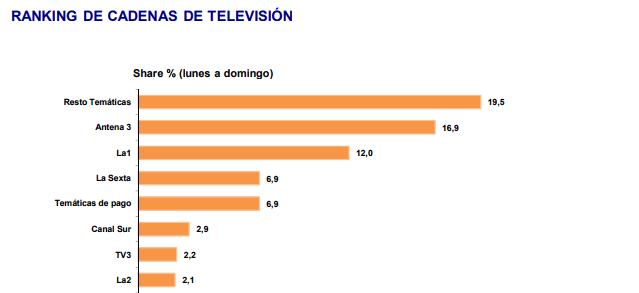 Cadenas TV