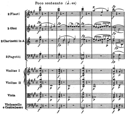 Beethoven: Symphony No.7 in A major, op.92, score sample: movement #1, Poco sostenuto