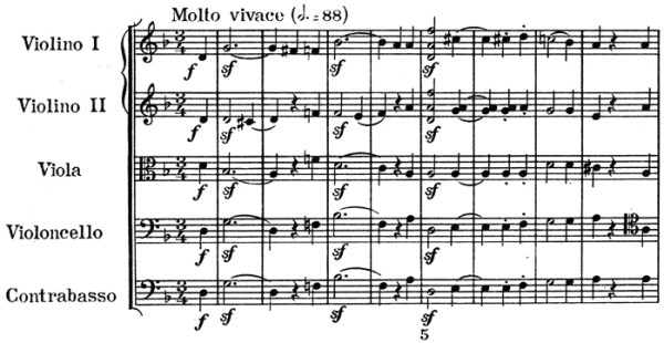 Schumann: Symphony No.1 in B♭ major, op.38, score sample: movement #3, Scherzo, molto vivace