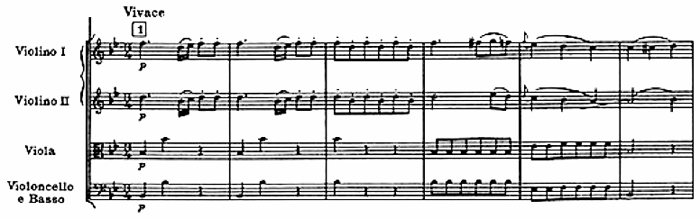 Haydn, Symphony No.68 in B♭ major, score sample, mouvement #1