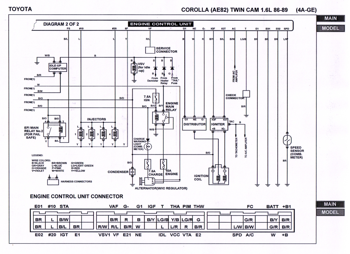 Tech Engine A Series Wiring Diagrams