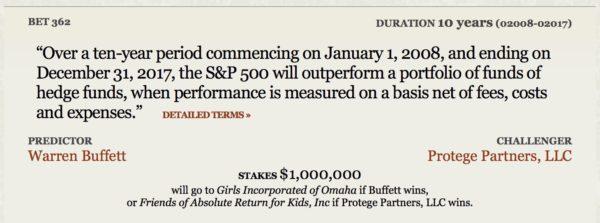 Warren Buffett's bet