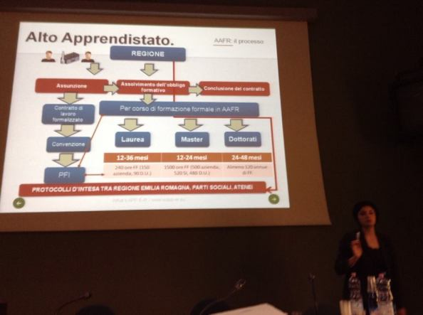 2° Turboblogging con WAPPER - Whats Apprenticeship in Emilia Romagna