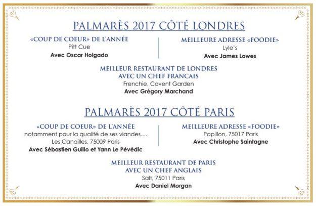 Meilleurs restaurants Paris Londres Guide LEBEY 2017