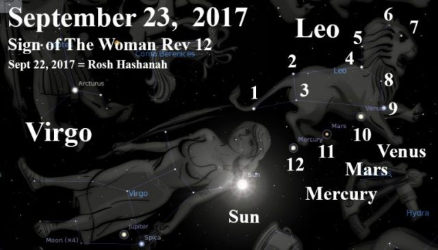 Image result for sept 23 2017 virgo leo constellation