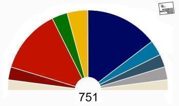 Formarea grupurilor politice din Parlamentul European