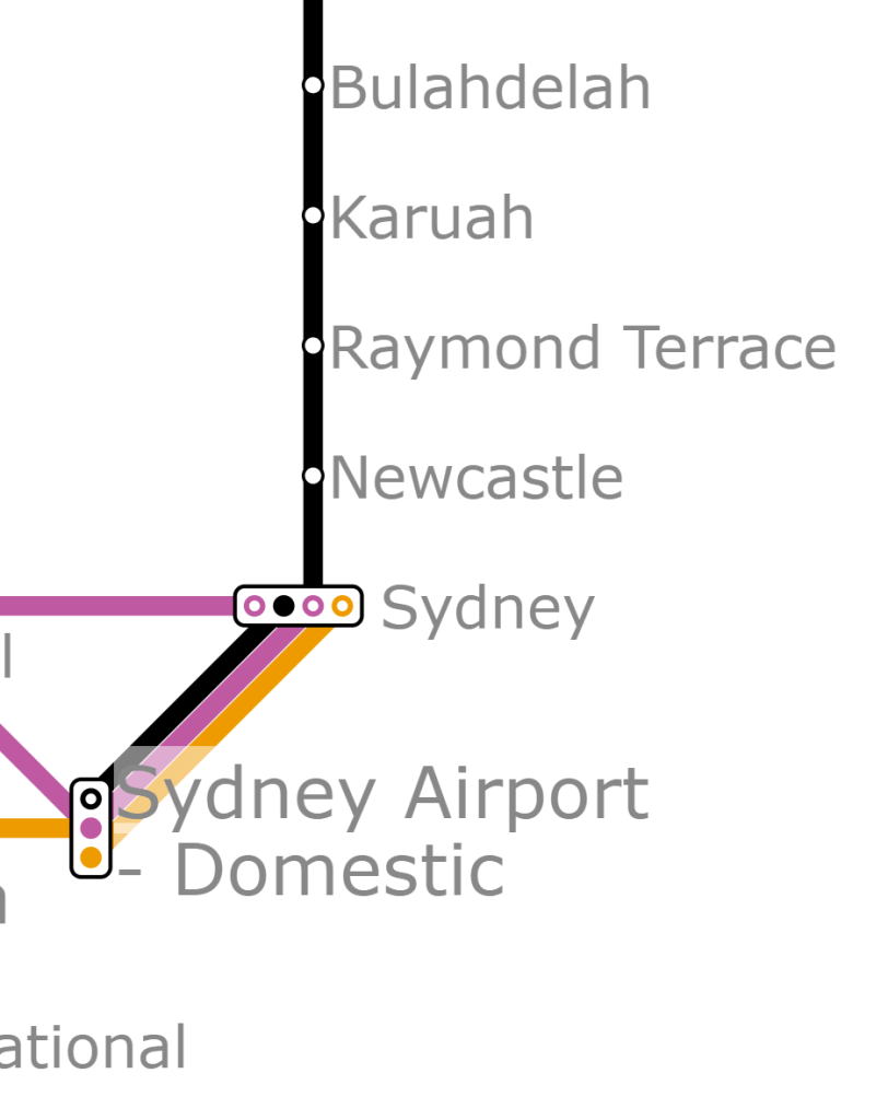 Journey between Karuah and Sydney on schematic map