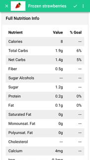 Vegan Keto Diet Weightloss