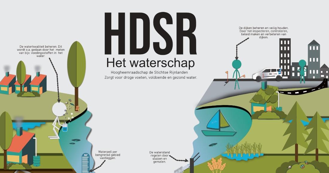 Uitsnede poster HDSR stage