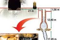Photo of A  titokzatos ZAMZAM víz ,melynek minősége többezer év óta  nem változott….