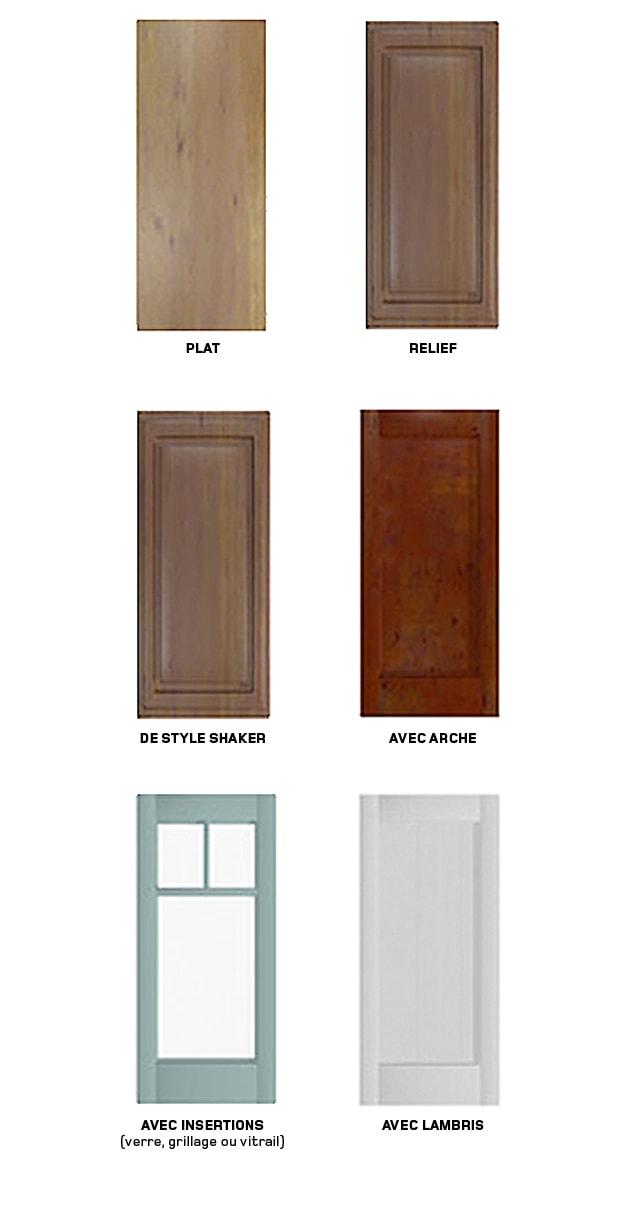 les armoires de cuisine rona