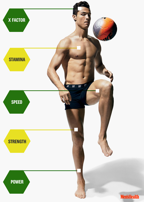 Cristiano Ronaldo Is The Fittest Man Alive For Mens Health