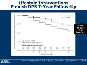 diabetes en werk, reintegratie begeleiding tweede spoor diabetes