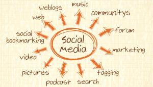 The Art of Social Media, Scott Sakamoto, Internet Marketing, Social Media, Best Practices