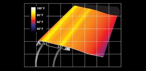 Engineered Ice Melt Panels